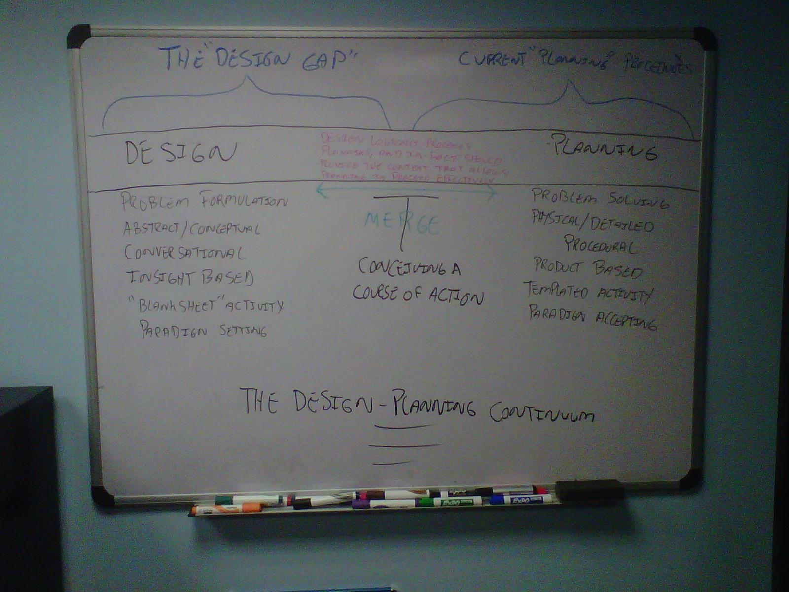 Design Planning Continuum