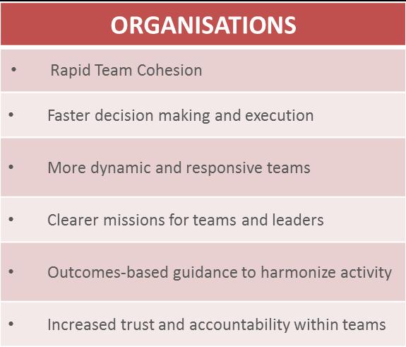 Outcomes Organizations
