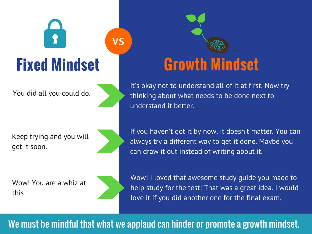 Growth-Mindset-Chart-1