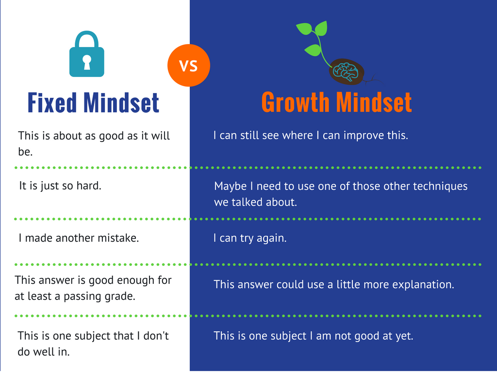 Growth-Mindset-Chart-2